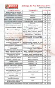 Catalogo personal sanitario Plan de formación 2015